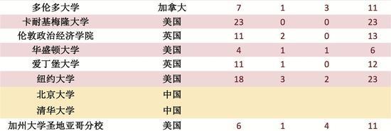 必发集团娱乐网站 54