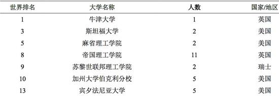 必发集团娱乐网站 175