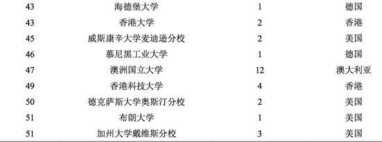 必发集团娱乐网站 177