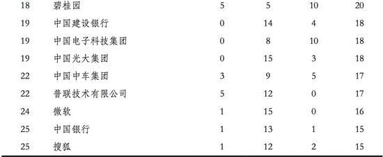必发集团娱乐网站 34