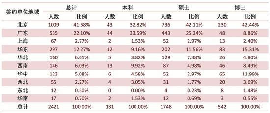 必发集团娱乐网站 60