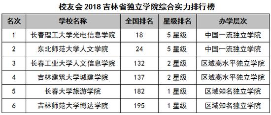 亚洲城手机登录 5