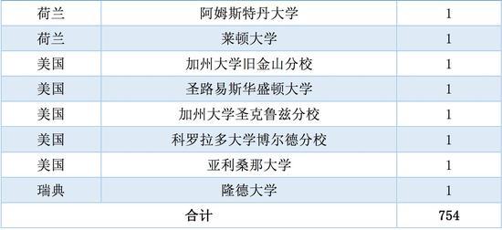 必发集团娱乐网站 72