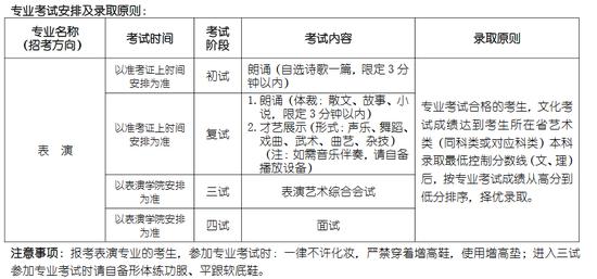 2018年北京电影学院招生简章
