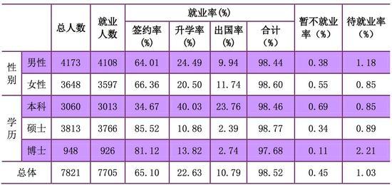 必发集团娱乐网站 121