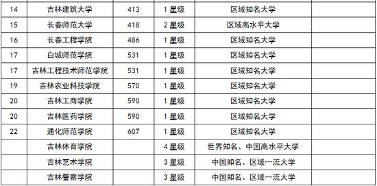 亚洲城手机登录 3