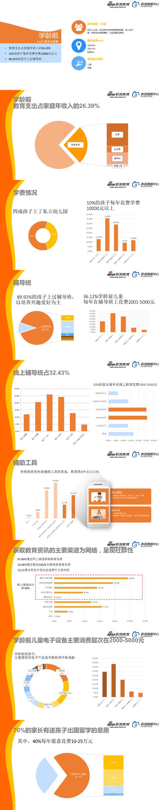 2017中国家庭教育消费白皮书(2)