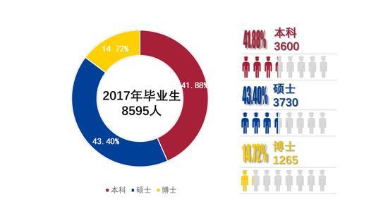 必发集团娱乐网站 89