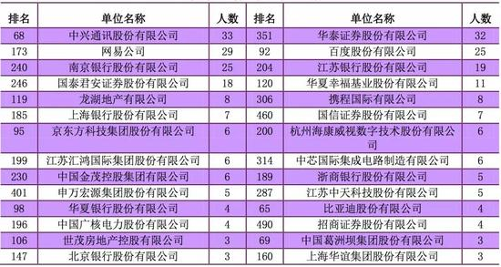 必发集团娱乐网站 126