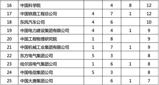 必发集团娱乐网站 147