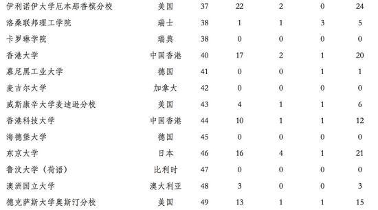 必发集团娱乐网站 31