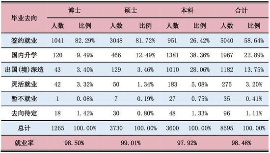 必发集团娱乐网站 91