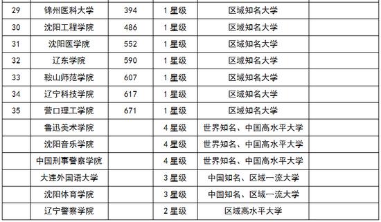 必赢亚洲776.net 4