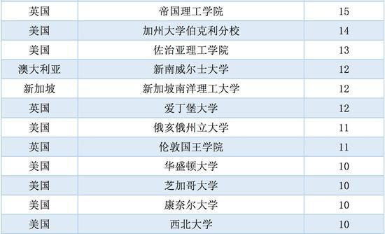 必发集团娱乐网站 68