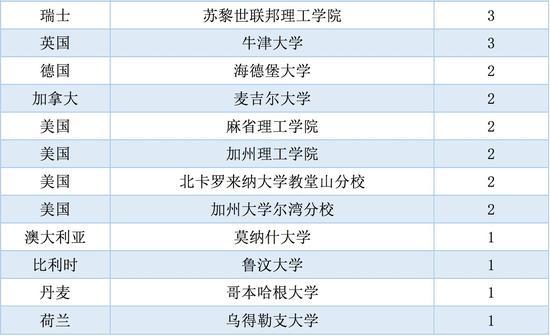 必发集团娱乐网站 71