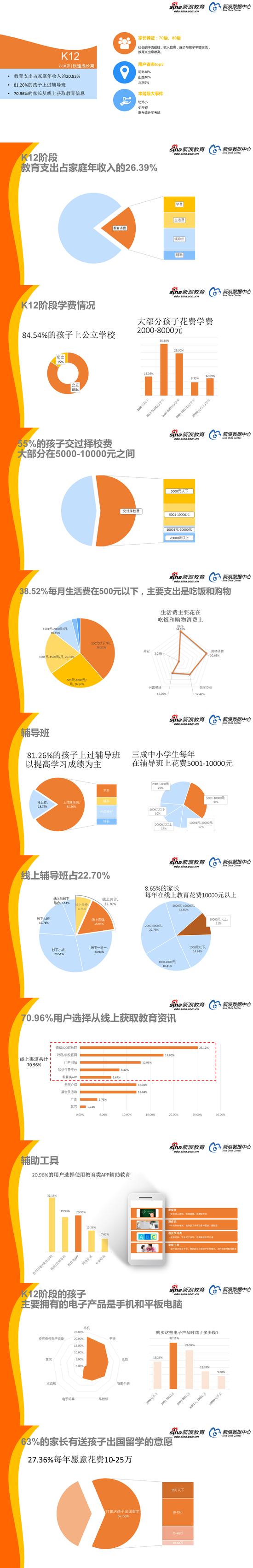 2017中国家庭教育消费白皮书(3)