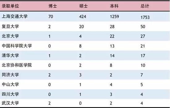 必发集团娱乐网站 48