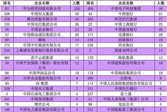 必发集团娱乐网站 125