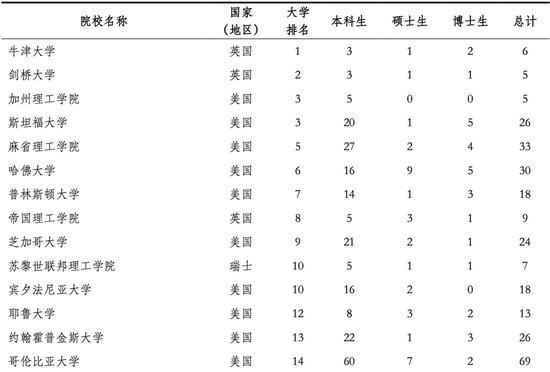 必发集团娱乐网站 29