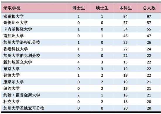必发集团娱乐网站 93