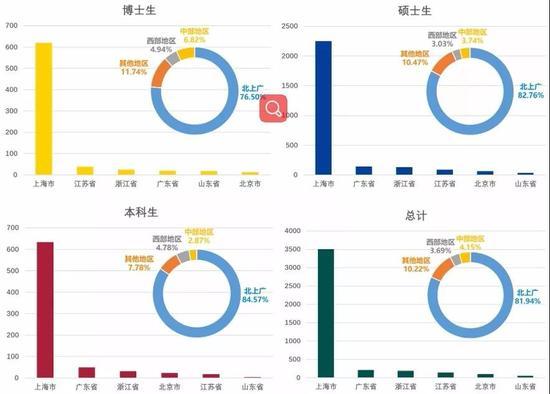 必发集团娱乐网站 25