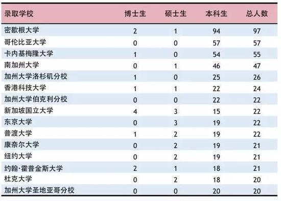 必发集团娱乐网站 50