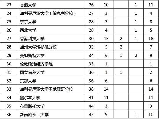 必发集团娱乐网站 137
