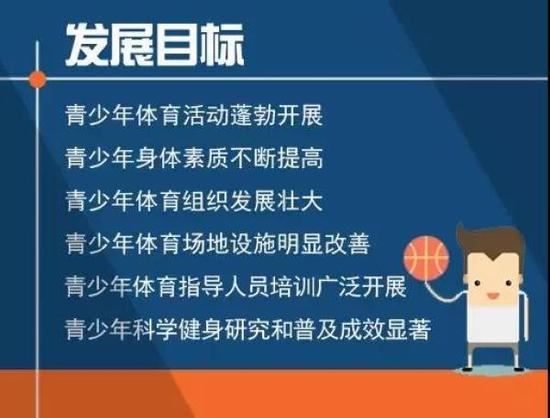 七部门制定计划:2020年青少年体育锻炼习惯基本养成