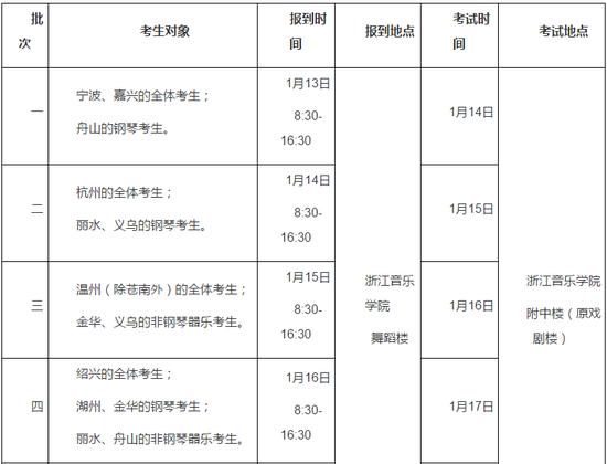 浙江2018普通高校音乐类专业统考时间安排|浙