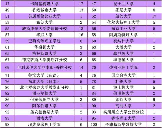 必发集团娱乐网站 124