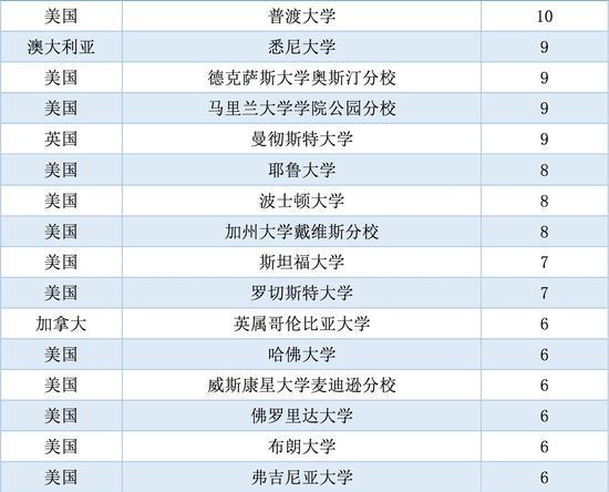 必发集团娱乐网站 69