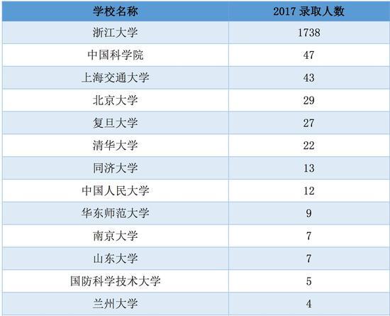 必发集团娱乐网站 65