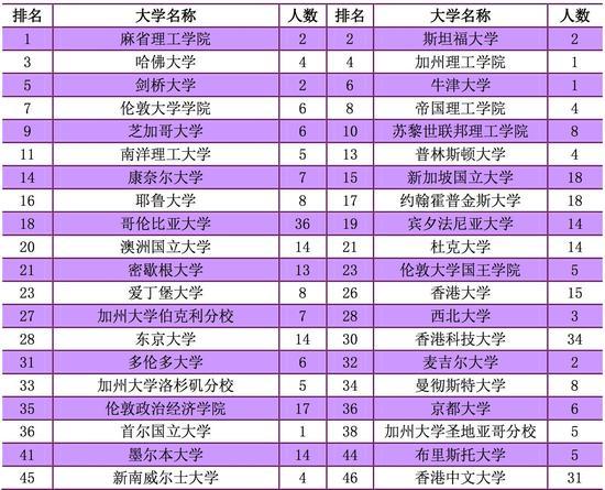 必发集团娱乐网站 123