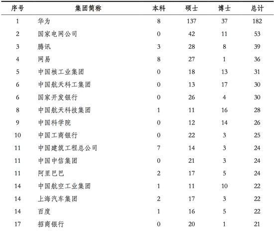 必发集团娱乐网站 33