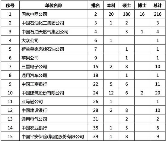 必发集团娱乐网站 150