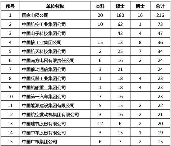 必发集团娱乐网站 146