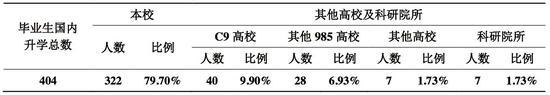 必发集团娱乐网站 174