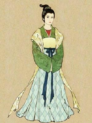 中国从古至今时尚服饰演变