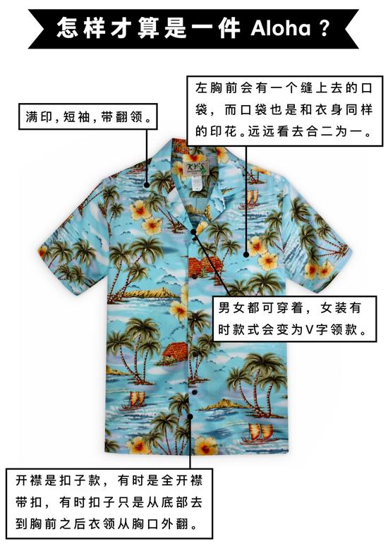 Main types of aloha shirts