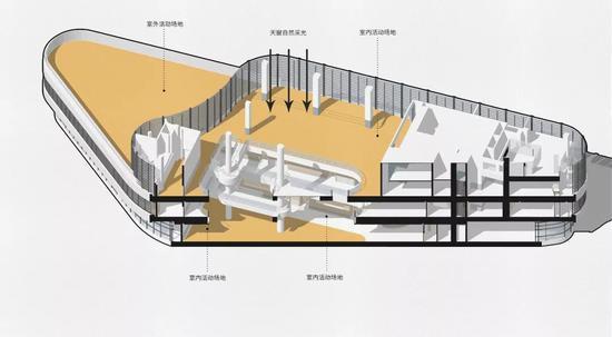 保留结构的基础上打开采光中庭
