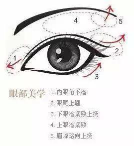 眼综合_【什么才是真正的眼综合手术】-韩国然美之整形整容医院