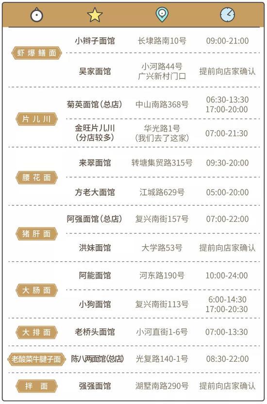 9000家面馆 这可能是中国最爱吃面的城市