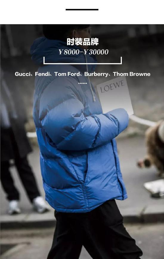 从300到30000 男人的羽绒服怎么挑?