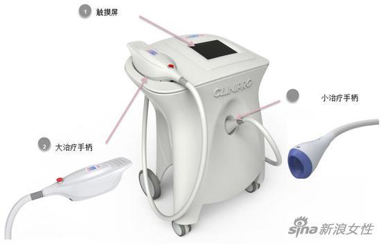 冷冻溶脂仪器的yizhong