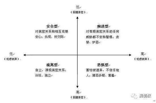 结构图(图片来源于微信公众号:chiqing)