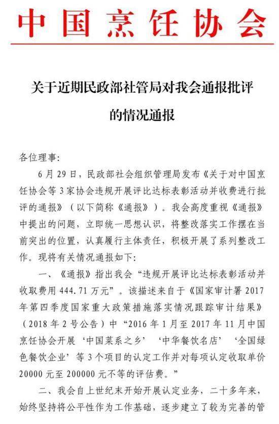 违规开展表彰活动并收费 中国烹饪协会等被通报批评