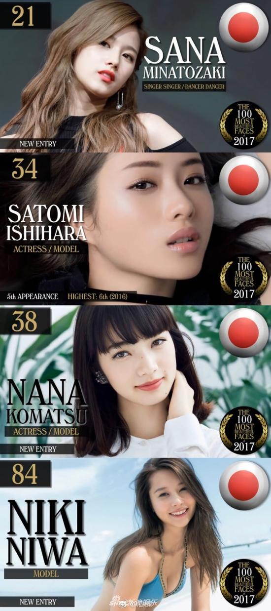 日本有4位女星上榜