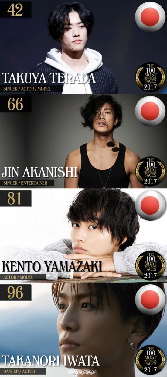 日本上榜男星