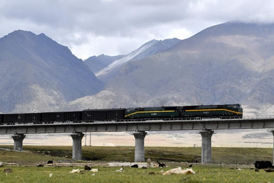 Qinghai-Tibet Railway: then and now