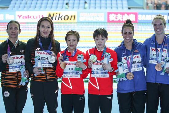 Zhang Jiaqi/Lu Wei seal women's 10m sycnhro victory for China